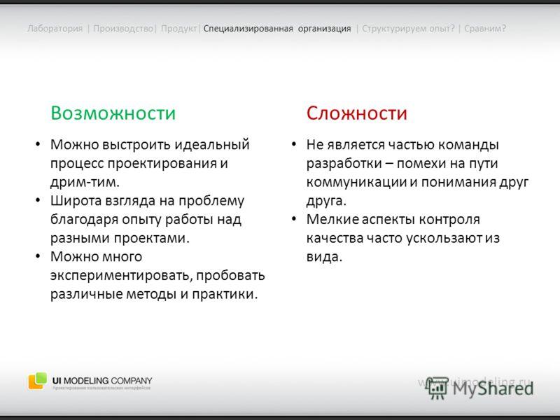 www.uimodeling.ru Лаборатория | Производство| Продукт| Специализированная организация | Структурируем опыт? | Сравним? Возможности Можно выстроить идеальный процесс проектирования и дрим-тим. Широта взгляда на проблему благодаря опыту работы над разн