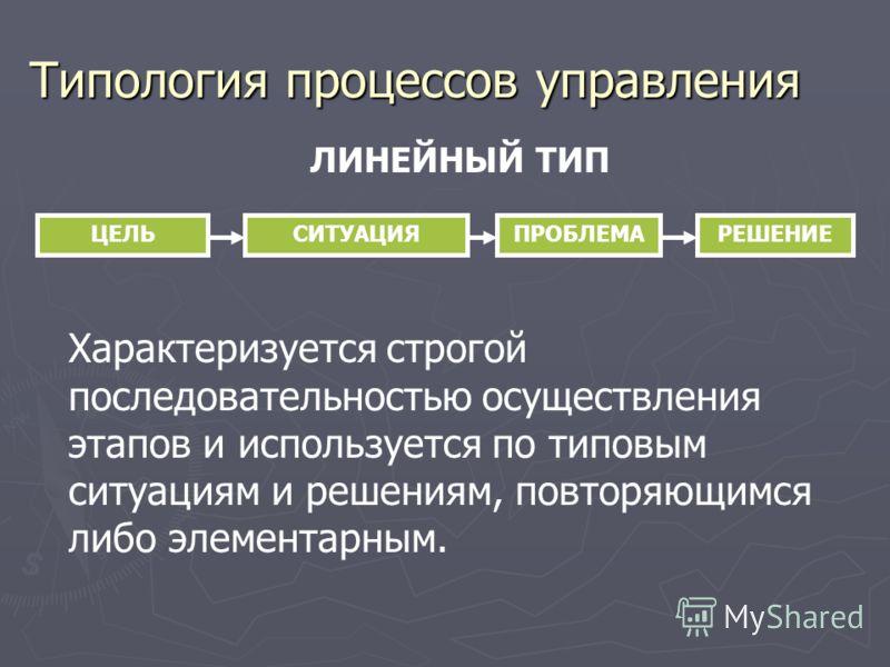 Типология процессов управления ЦЕЛЬСИТУАЦИЯПРОБЛЕМАРЕШЕНИЕ ЛИНЕЙНЫЙ ТИП Характеризуется строгой последовательностью осуществления этапов и используется по типовым ситуациям и решениям, повторяющимся либо элементарным.