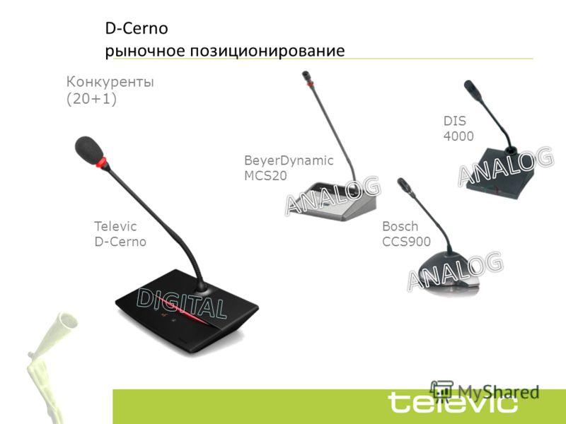 D-Cerno рыночное позиционирование Конкуренты (20+1) DIS 4000 Bosch CCS900 BeyerDynamic MCS20 Televic D-Cerno