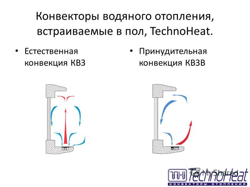 Конвекторы водяного отопления, встраиваемые в пол, TechnoHeat. Естественная конвекция КВЗ Принудительная конвекция КВЗВ