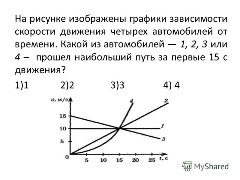 На рисунке изображены графики зависимости скорости движения четырех автомобилей от времени. Какой из автомобилей 1, 2, 3 или 4 прошел наибольший путь за первые 15 с движения? 1)1 2)2 3)3 4) 4