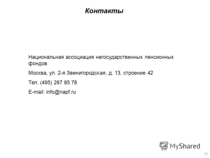 Контакты Национальная ассоциация негосударственных пенсионных фондов Москва, ул. 2-я Звенигородская, д. 13, строение 42 Тел. (495) 287 85 78 E-mail: info@napf.ru 14