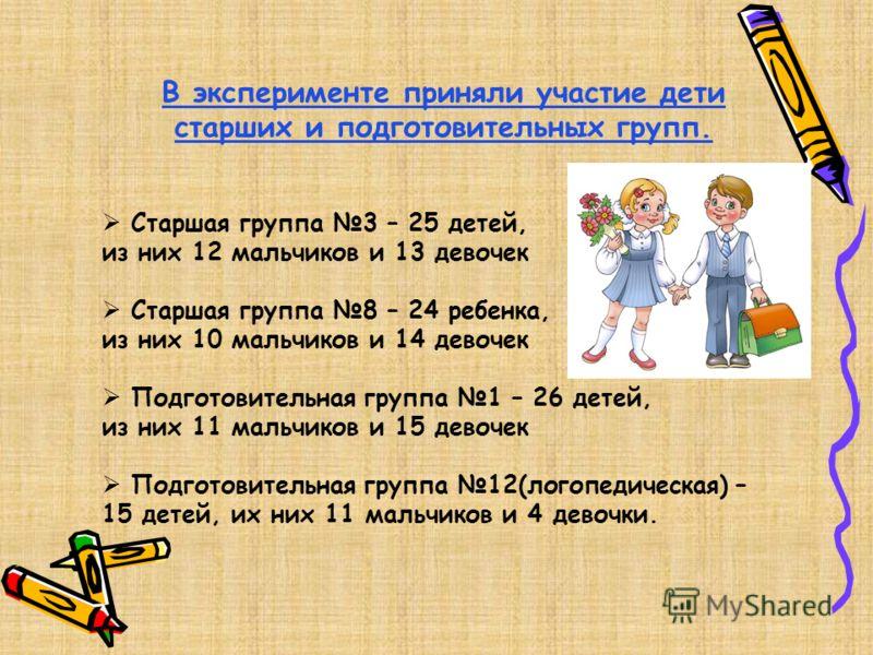 В эксперименте приняли участие дети старших и подготовительных групп. Старшая группа 3 – 25 детей, из них 12 мальчиков и 13 девочек Старшая группа 8 – 24 ребенка, из них 10 мальчиков и 14 девочек Подготовительная группа 1 – 26 детей, из них 11 мальчи