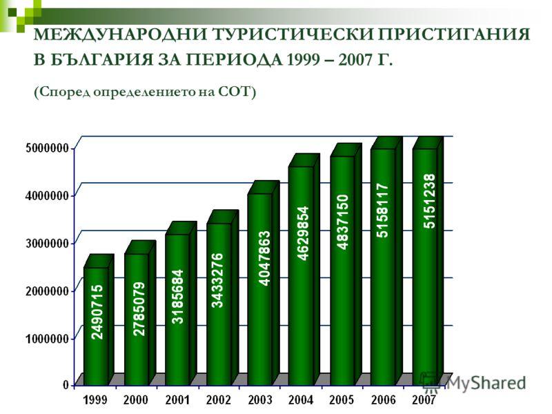 МЕЖДУНАРОДНИ ТУРИСТИЧЕСКИ ПРИСТИГАНИЯ В БЪЛГАРИЯ ЗА ПЕРИОДА 1999 – 2007 Г. (Според определението на СОТ)