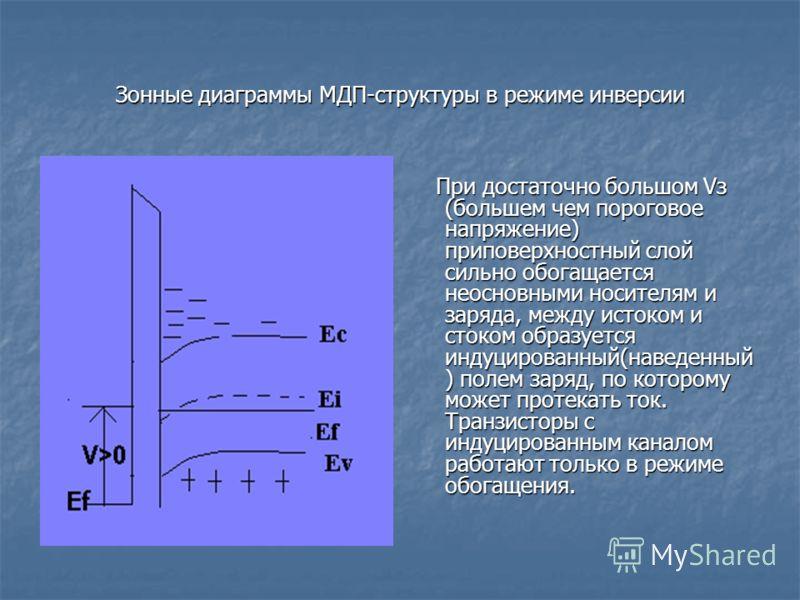 Зонные диаграммы МДП-структуры в режиме инверсии При достаточно большом Vз (большем чем пороговое напряжение) приповерхностный слой сильно обогащается неосновными носителям и заряда, между истоком и стоком образуется индуцированный(наведенный ) полем