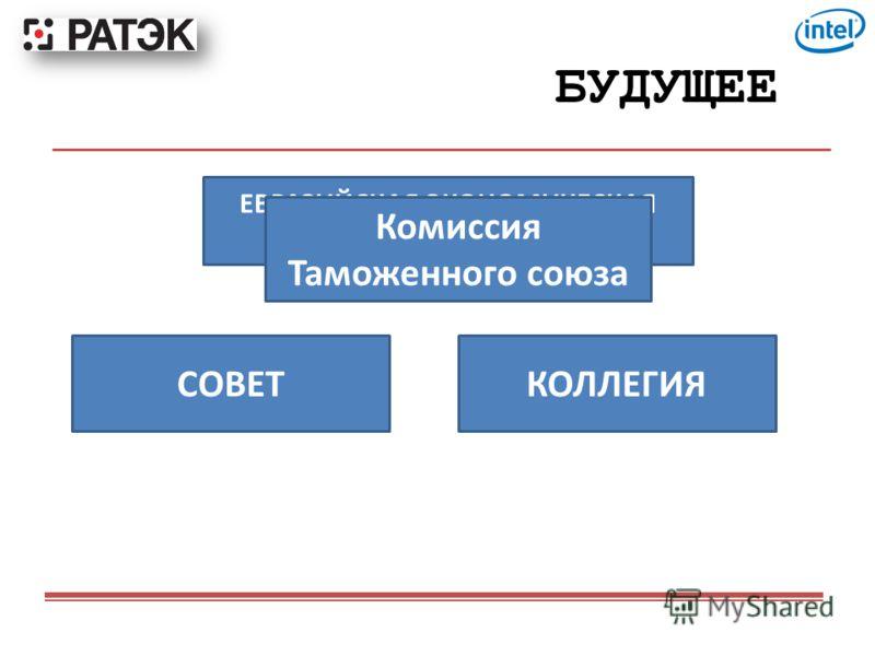 БУДУЩЕЕ ЕВРАЗИЙСКАЯ ЭКОНОМИЧЕСКАЯ КОМИССИЯ СОВЕТКОЛЛЕГИЯ Комиссия Таможенного союза
