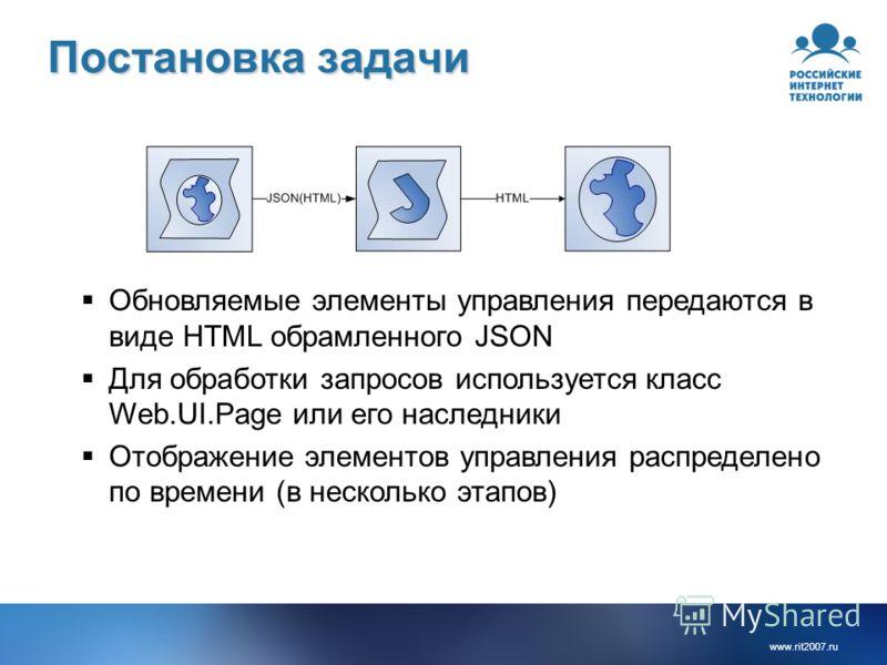 www.rit2007.ru Постановка задачи Обновляемые элементы управления передаются в виде HTML обрамленного JSON Для обработки запросов используется класс Web.UI.Page или его наследники Отображение элементов управления распределено по времени (в несколько э