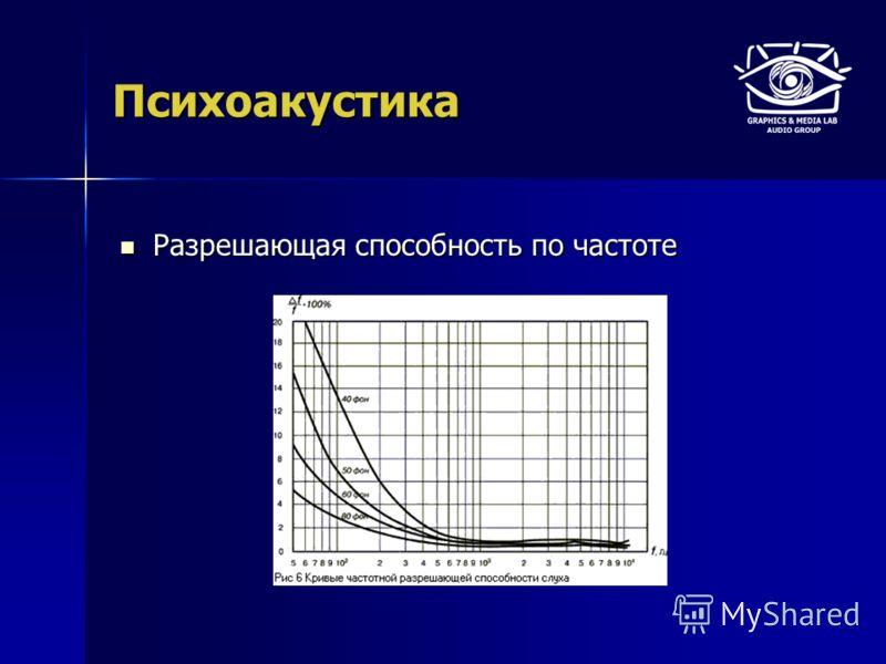 Психоакустика Разрешающая способность по частоте Разрешающая способность по частоте