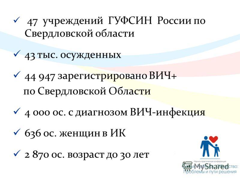 47 учреждений ГУФСИН России по Свердловской области 43 тыс. осужденных 44 947 зарегистрировано ВИЧ+ по Свердловской Области 4 000 ос. с диагнозом ВИЧ-инфекция 636 ос. женщин в ИК 2 870 ос. возраст до 30 лет