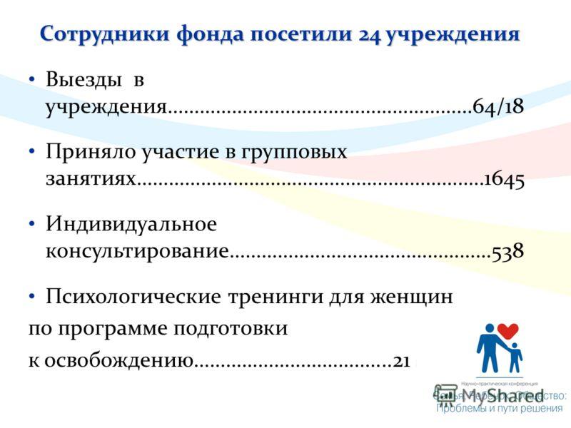 Сотрудники фонда посетили 24 учреждения Выезды в учреждения………………………………………………...64/18 Приняло участие в групповых занятиях…………………………………………………….….1645 Индивидуальное консультирование…………………………….……………538 Психологические тренинги для женщин по программе