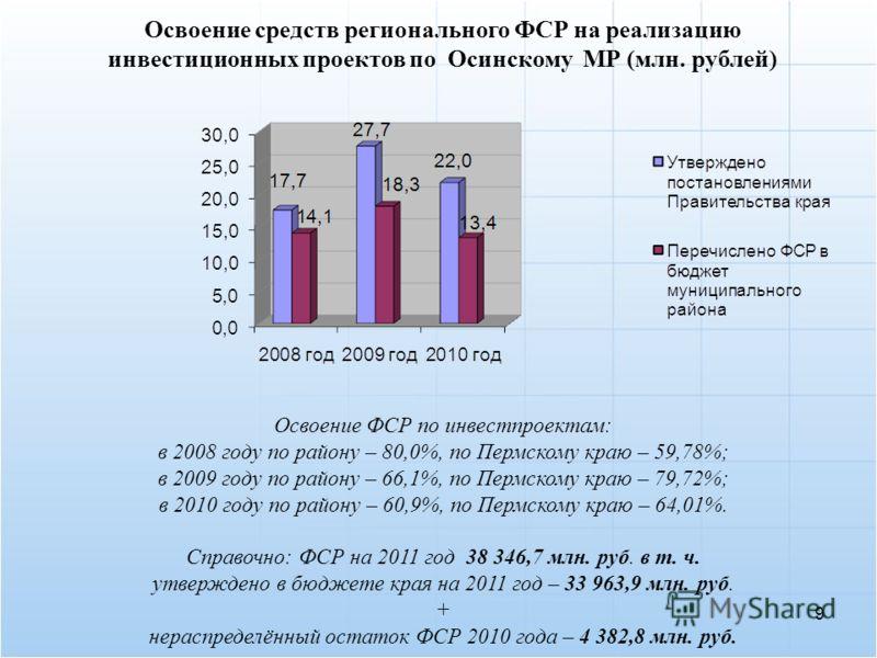 9 Освоение средств регионального ФСР на реализацию инвестиционных проектов по Осинскому МР (млн. рублей) Освоение ФСР по инвестпроектам: в 2008 году по району – 80,0%, по Пермскому краю – 59,78%; в 2009 году по району – 66,1%, по Пермскому краю – 79,