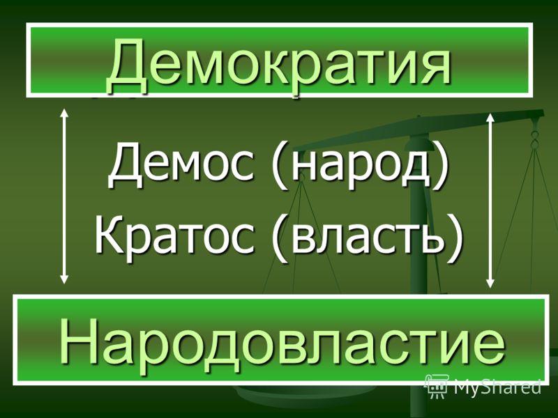 Демос (народ) Кратос (власть) ДемократияДемократия Народовластие