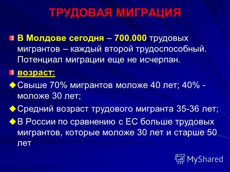 ТРУДОВАЯ МИГРАЦИЯ В Молдове сегодня – 700.000 трудовых мигрантов – каждый второй трудоспособный. Потенциал миграции еще не исчерпан. возраст: Свыше 70% мигрантов моложе 40 лет; 40% - моложе 30 лет; Средний возраст трудового мигранта 35-36 лет; В Росс
