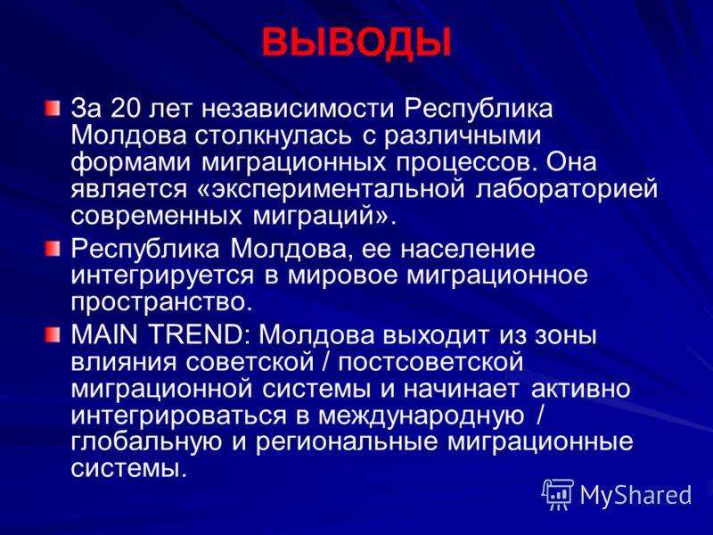 ВЫВОДЫ За 20 лет независимости Республика Молдова столкнулась с различными формами миграционных процессов. Она является «экспериментальной лабораторией современных миграций». Республика Молдова, ее население интегрируется в мировое миграционное прост