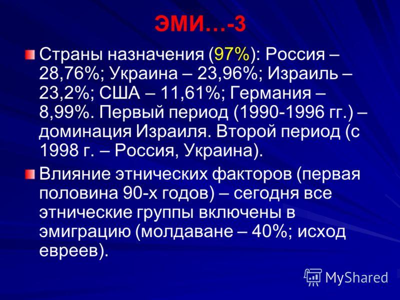 ЭМИ…-3 Страны назначения (97%): Россия – 28,76%; Украина – 23,96%; Израиль – 23,2%; США – 11,61%; Германия – 8,99%. Первый период (1990-1996 гг.) – доминация Израиля. Второй период (с 1998 г. – Россия, Украина). Влияние этнических факторов (первая по