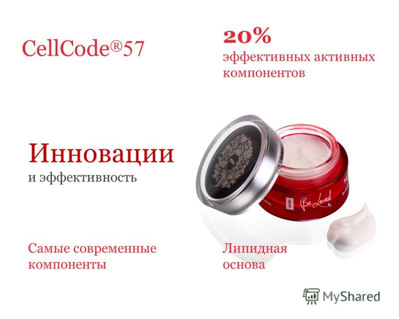 CellСode ® 57 20% эффективных активных компонентов Липидная основа Самые современные компоненты Инновации и эффективность