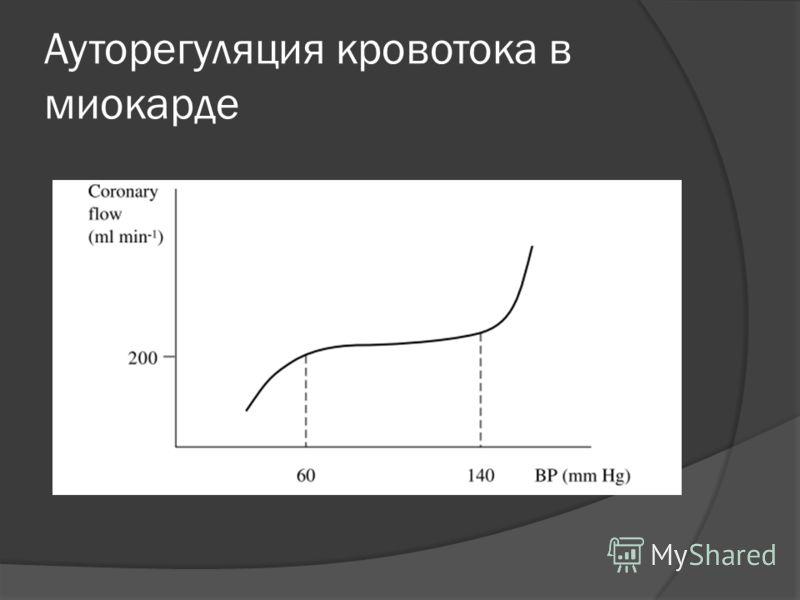 Ауторегуляция кровотока в миокарде