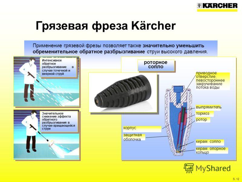 S. 12 Грязевая фреза Kärcher Применение грязевой фрезы позволяет также значительно уменьшить обременительное обратное разбрызгивание струи высокого давления. Интенсивное обратное разбрызгивание в случае точечной и веерной струй Значительное снижение