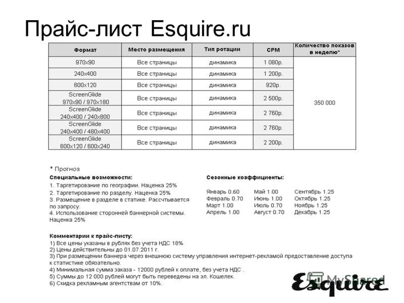 Прайс-лист Esquire.ru