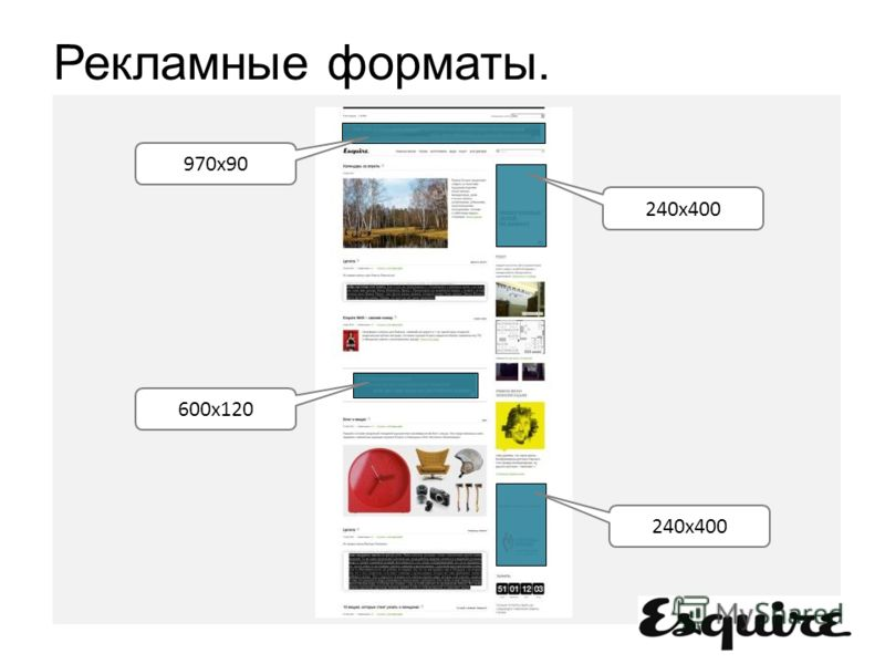 970x90 600x120 240x400 Рекламные форматы.