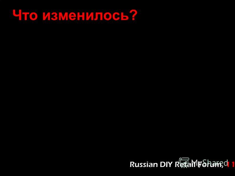 Russian DIY Retail Forum, 11 Что изменилось?