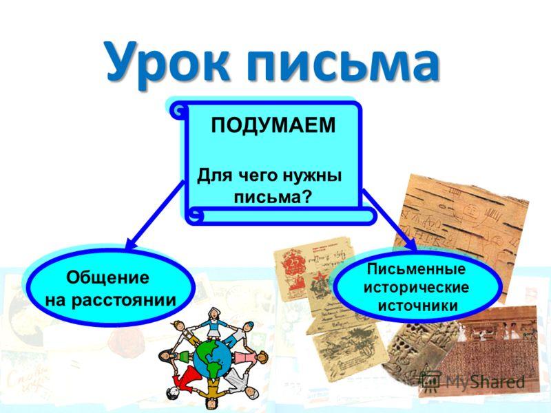 ПОДУМАЕМ Для чего нужны письма? ПОДУМАЕМ Для чего нужны письма? Общение на расстоянии Общение на расстоянии Письменные исторические источники Письменные исторические источники Урок письма