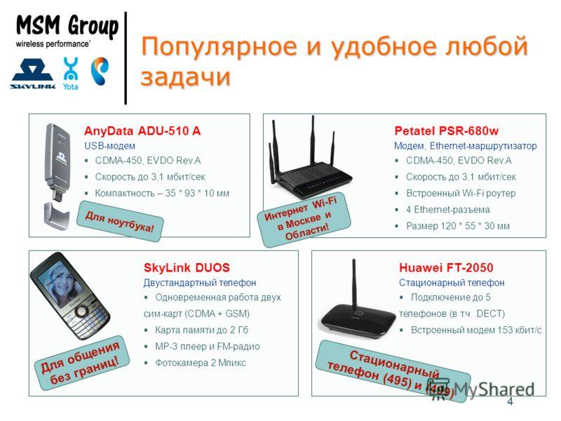 44 Популярное и удобное любой задачи AnyData ADU-510 A USB-модем CDMA-450, EVDO Rev.A Скорость до 3,1 мбит/сек Компактность – 35 * 93 * 10 мм Petatel PSR-680w Модем, Ethernet-маршрутизатор CDMA-450, EVDO Rev.A Скорость до 3,1 мбит/сек Встроенный Wi-F