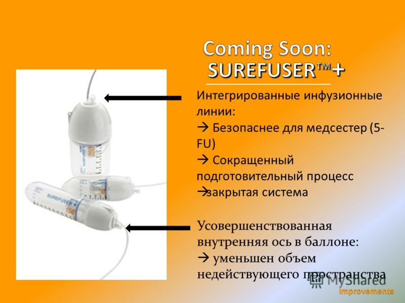 Интегрированные инфузионные линии: Безопаснее для медсестер (5- FU) Сокращенный подготовительный процесс закрытая система Усовершенствованная внутренняя ось в баллоне: уменьшен объем недействующего пространства Improvements