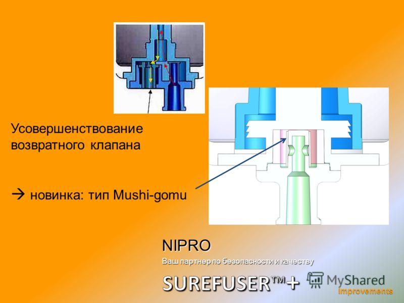 Усовершенствование возвратного клапана новинка: тип Mushi-gomu NIPRO Ваш партнер по безопасности и качеству Improvements