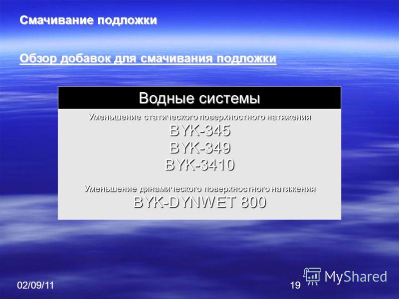 02/09/1119 Смачивание подложки Обзор добавок для смачивания подложки Водные системы Уменьшение статического поверхностного натяжения BYK-345BYK-349BYK-3410 Уменьшение динамического поверхностного натяжения BYK-DYNWET 800