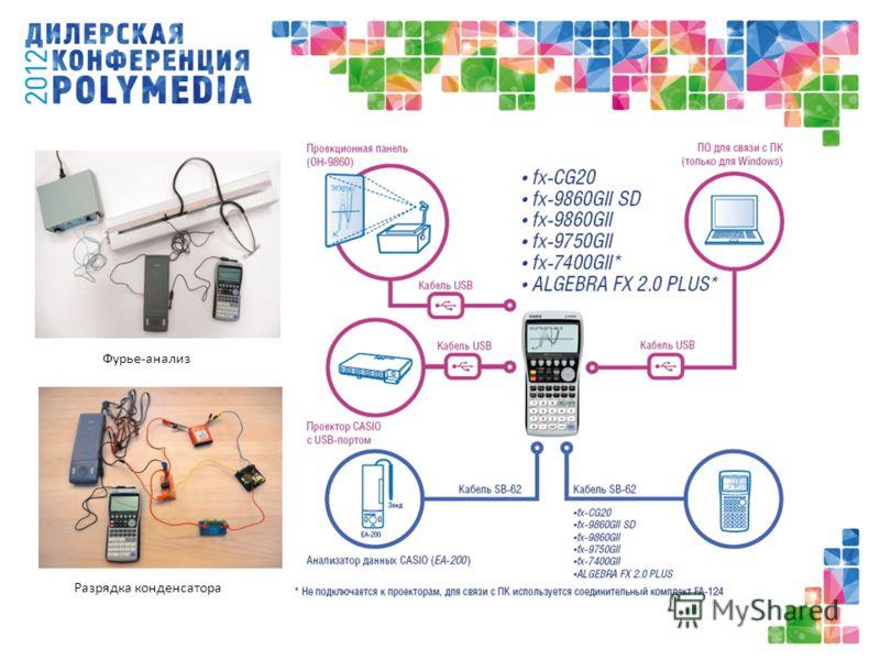 Разрядка конденсатора Фурье-анализ