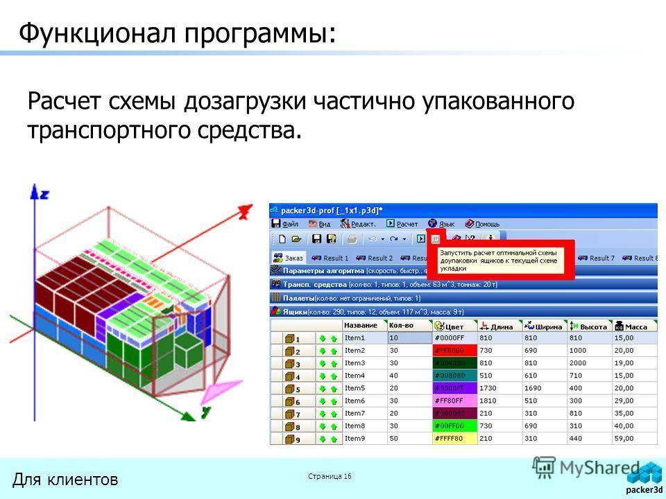 Для клиентов Страница 16 Функционал программы: Расчет схемы дозагрузки частично упакованного транспортного средства.