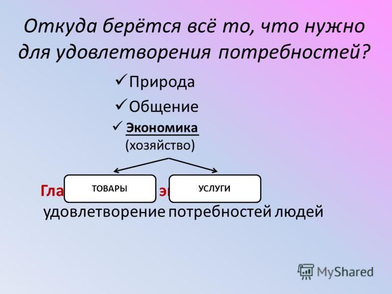 презентация воздух необходим для жизни человека