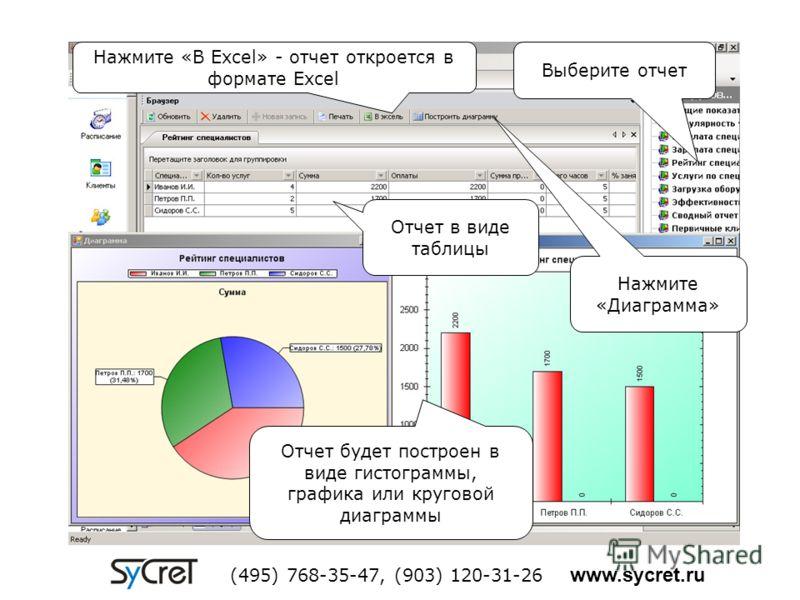 Выберите отчет Отчет в виде таблицы Нажмите «В Excel» - отчет откроется в формате Excel Нажмите «Диаграмма» Отчет будет построен в виде гистограммы, графика или круговой диаграммы (495) 768-35-47, (903) 120-31-26 www.sycret.ru