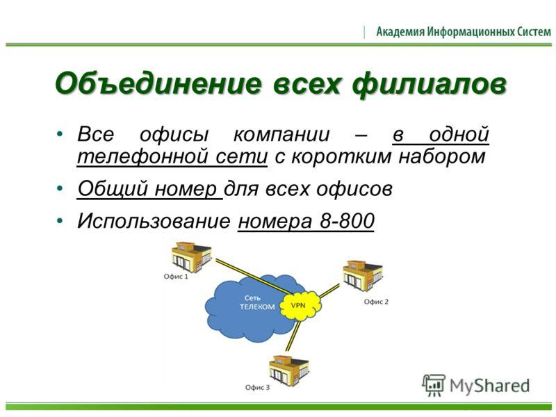 Объединение всех филиалов Все офисы компании – в одной телефонной сети с коротким набором Общий номер для всех офисов Использование номера 8-800
