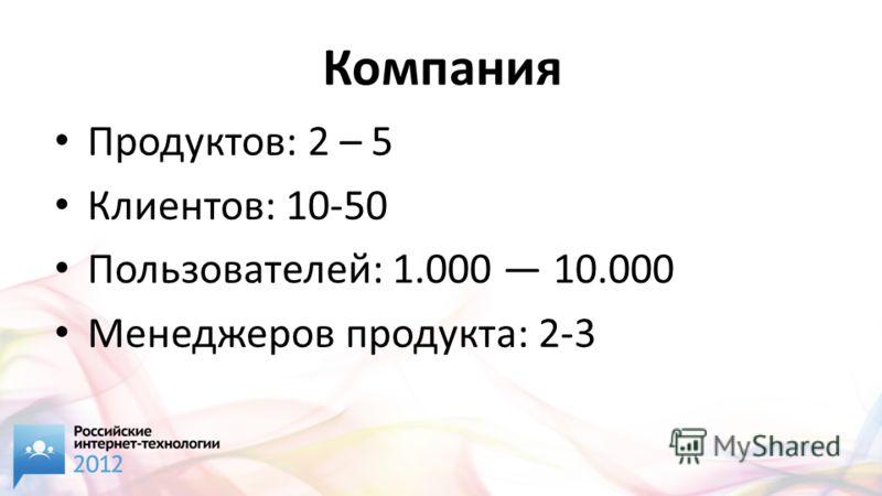 Компания Продуктов: 2 – 5 Клиентов: 10-50 Пользователей: 1.000 10.000 Менеджеров продукта: 2-3