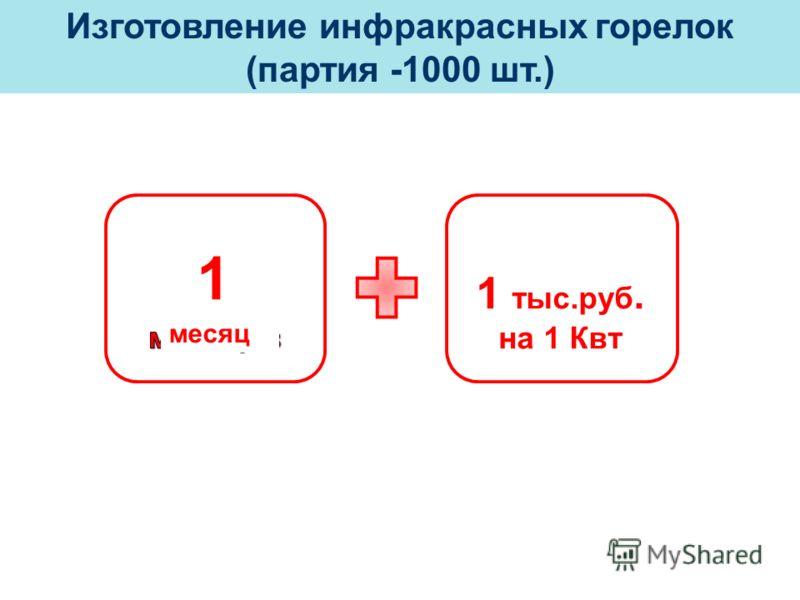 Изготовление инфракрасных горелок (партия -1000 шт.) 1 месяц 1 тыс.руб. на 1 Квт