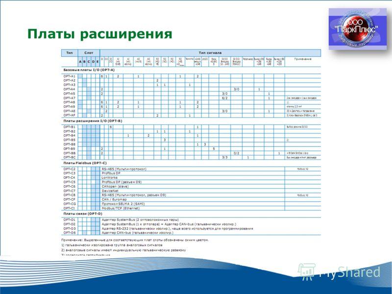 11 2010 г. г. Москва Платы расширения