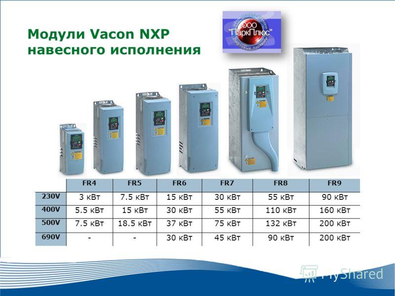 15 2010 г. г. Москва Модули Vacon NXP навесного исполнения FR4FR5FR6FR7FR8FR9 230V 3 кВт7.5 кВт15 кВт30 кВт55 кВт90 кВт 400V 5.5 кВт15 кВт30 кВт55 кВт110 кВт160 кВт 500V 7.5 кВт18.5 кВт37 кВт75 кВт132 кВт200 кВт 690V --30 кВт45 кВт90 кВт200 кВт
