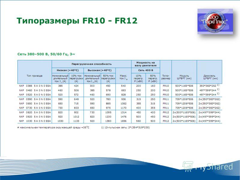 23 2010 г. г. Москва Типоразмеры FR10 - FR12