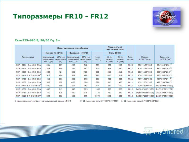 24 2010 г. г. Москва Типоразмеры FR10 - FR12