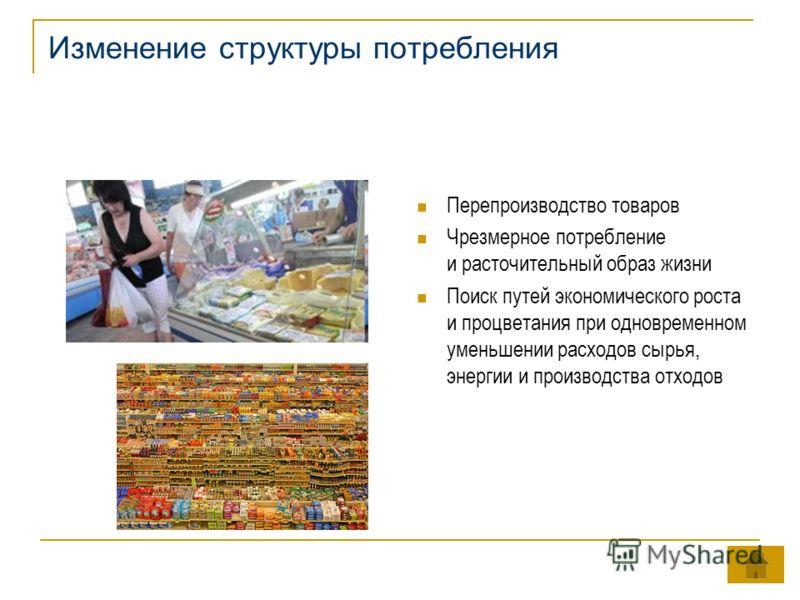 Изменение структуры потребления Перепроизводство товаров Чрезмерное потребление и расточительный образ жизни Поиск путей экономического роста и процветания при одновременном уменьшении расходов сырья, энергии и производства отходов