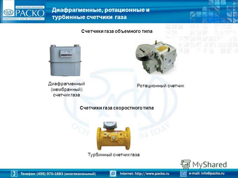 Диафрагменные, ротационные и турбинные счетчики газа Диафрагменный (мембранный) счетчик газа Ротационный счетчик Турбинный счетчик газа Счетчики газа объемного типа Счетчики газа скоростного типа