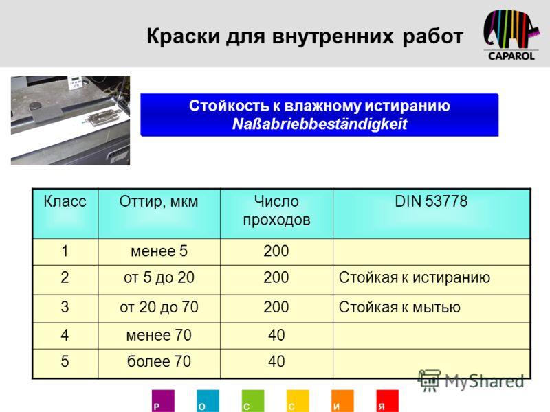 Краски для внутренних работ Стойкость к влажному истиранию Naßabriebbeständigkeit КлассОттир, мкмЧисло проходов DIN 53778 1менее 5200 2от 5 до 20200Стойкая к истиранию 3от 20 до 70200Стойкая к мытью 4менее 7040 5более 7040