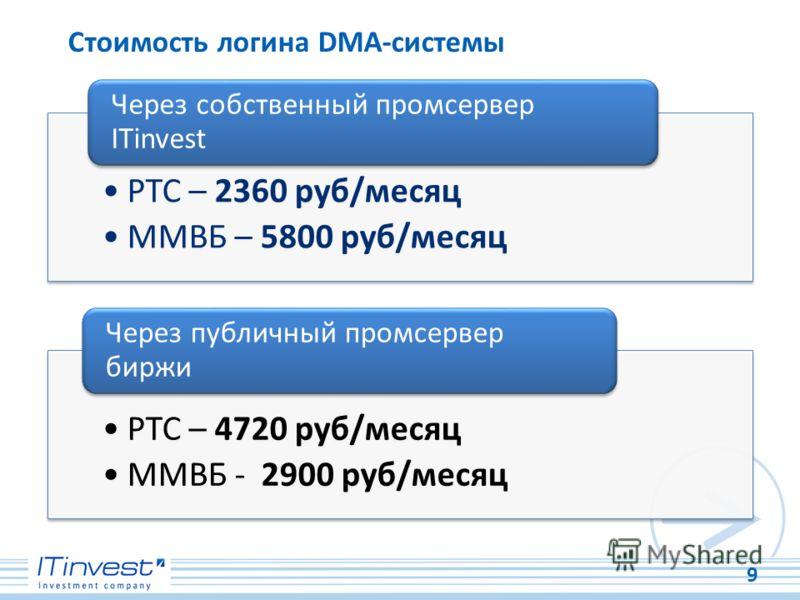 Стоимость логина DMA-системы 9 РТС – 2360 руб/месяц ММВБ – 5800 руб/месяц Через собственный промсервер ITinvest РТС – 4720 руб/месяц ММВБ - 2900 руб/месяц Через публичный промсервер биржи