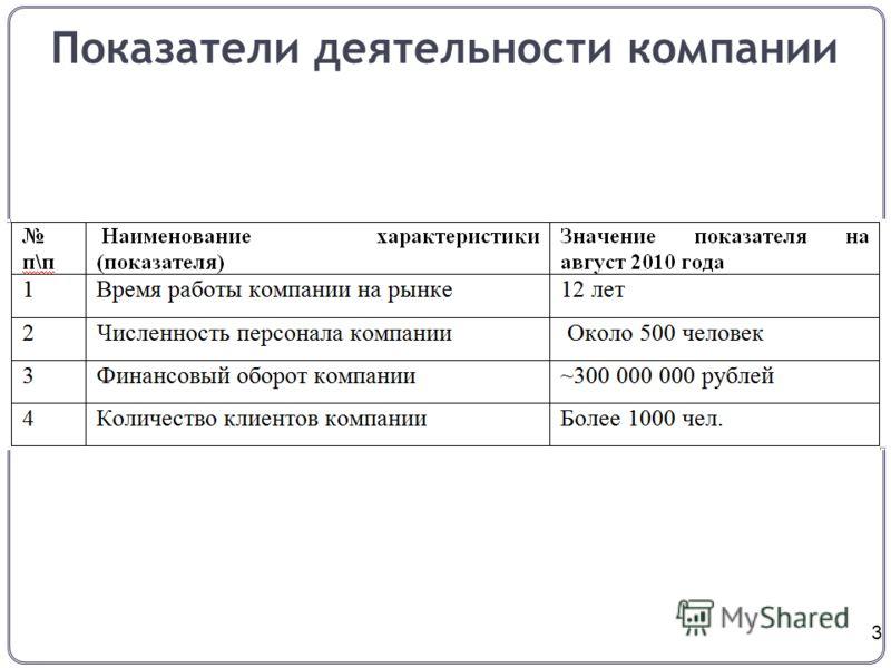 Показатели деятельности компании 3