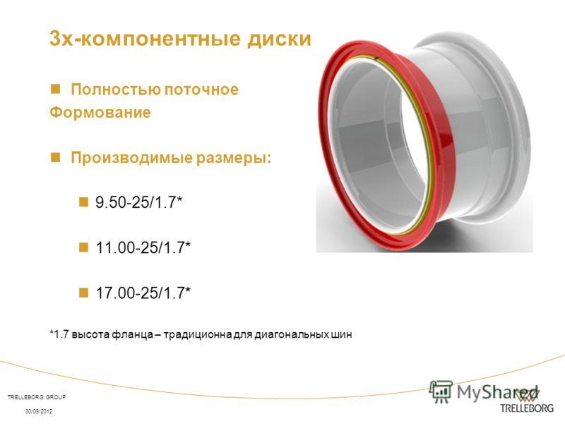 TRELLEBORG GROUP 3х-компонентные диски rims Полностью поточное Формование Производимые размеры: 9.50-25/1.7* 11.00-25/1.7* 17.00-25/1.7* *1.7 высота фланца – традиционна для диагональных шин 16/08/2012