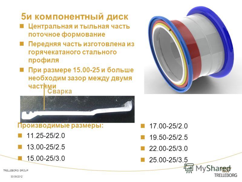 TRELLEBORG GROUP Производимые размеры: 11.25-25/2.0 13.00-25/2.5 15.00-25/3.0 17.00-25/2.0 19.50-25/2.5 22.00-25/3.0 25.00-25/3.5 16/08/2012 Сварка 5и компонентный диск Центральная и тыльная часть поточное формование Передняя часть изготовлена из гор