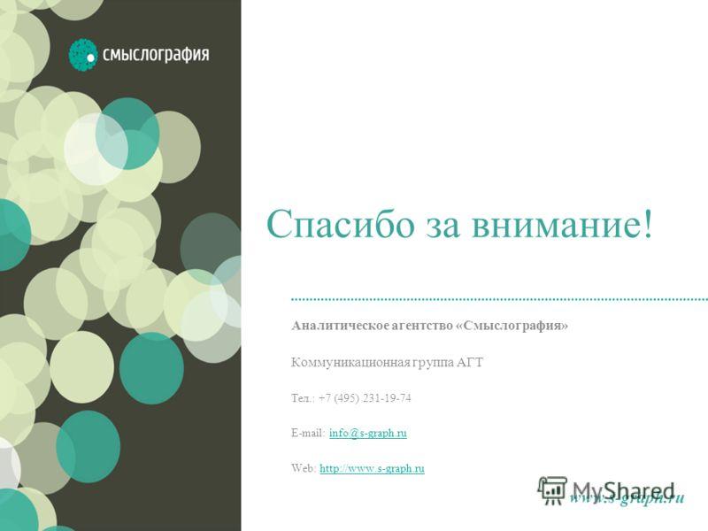 www.s-graph.ru Спасибо за внимание! Аналитическое агентство «Смыслография» Коммуникационная группа АГТ Тел.: +7 (495) 231-19-74 E-mail: info@s-graph.ruinfo@s-graph.ru Web: http://www.s-graph.ruhttp://www.s-graph.ru