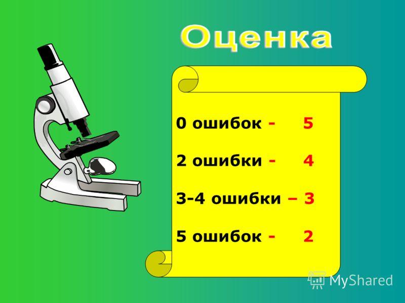 0 ошибок - 5 2 ошибки - 4 3-4 ошибки – 3 5 ошибок - 2